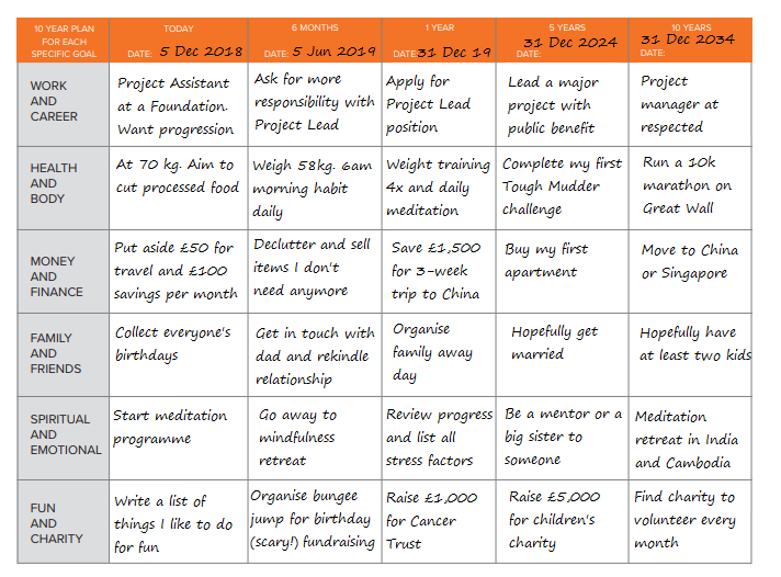 1b.Lifelong goals_COMPLETE.png