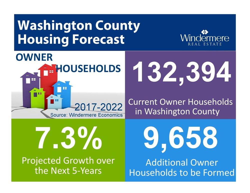 Gardner Forecast_Portland 2018-page-072.jpg