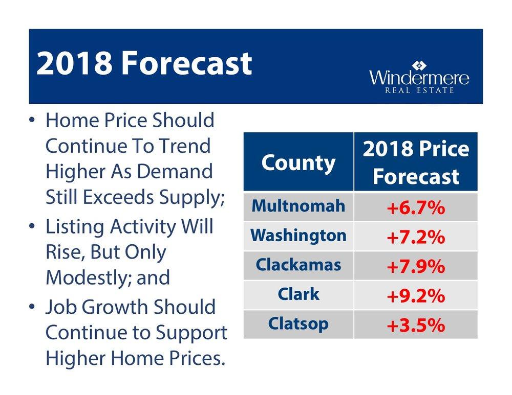 Gardner Forecast_Portland 2018-page-085.jpg