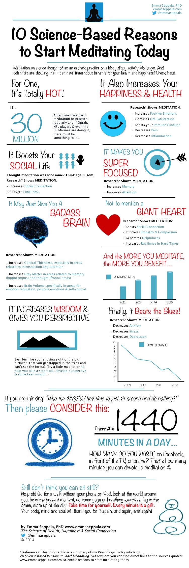 Infographic curtesy of Emma Seppala @ Emmaseppala.com.