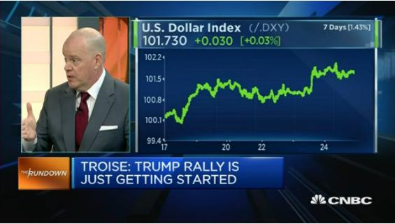 World wants a weaker dollar