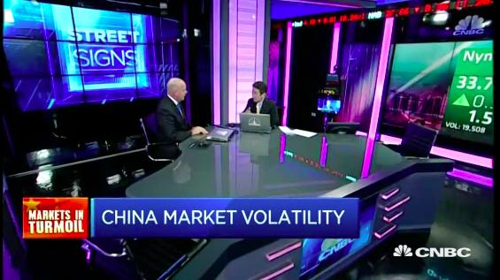 Market Normalizing