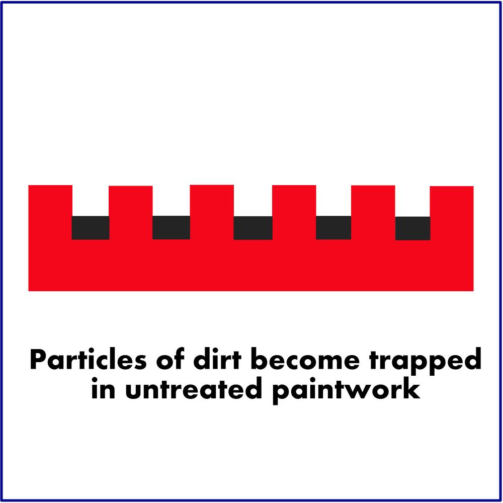 20150703 Dirt in paintwork.jpg