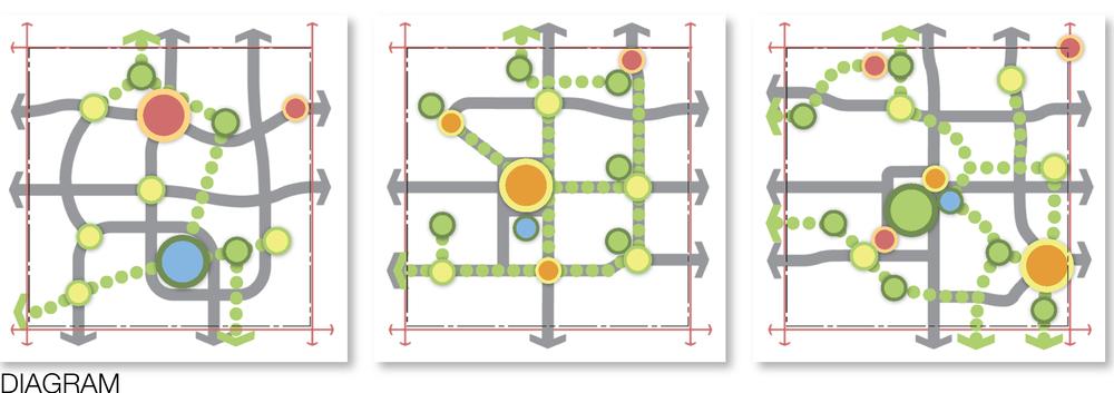 Edmonton Design Guidelines Modeling     Christian Gass