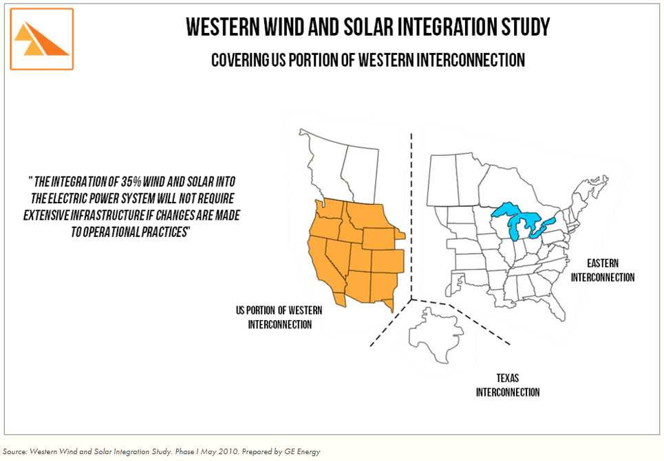 140724-scw-us-wind-solar-study.PNG