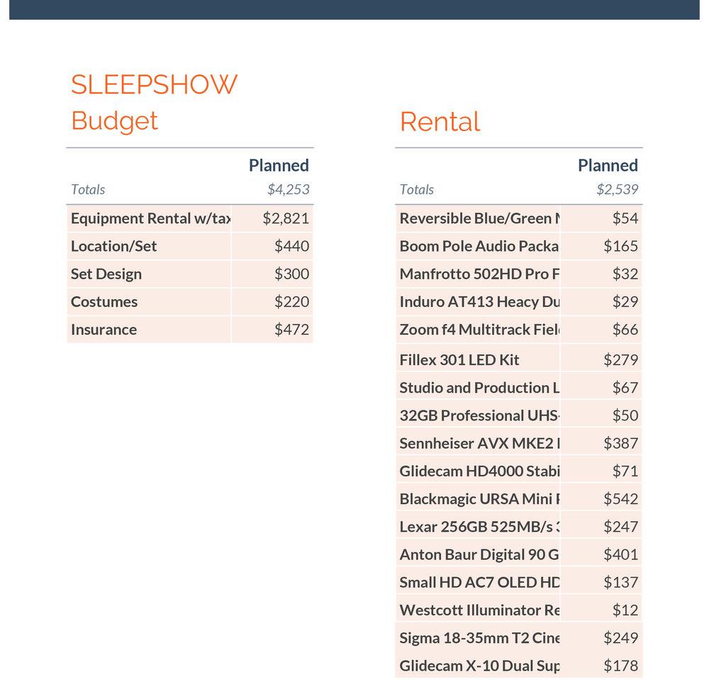 Sleepshow budget - Summary (1).jpg