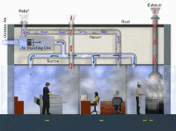 Building pressures greatly increase possibilities of higher energy usage, back drafting of CO & CO2.    Also high negative pressure can cause fireplaces to smoke up condition spaces. In commercial buildings high negative pressures can cause dangerous fumes / gases / germs to enter areas of the building where people visit or live.