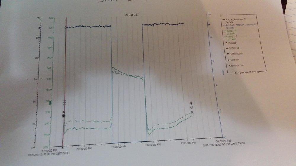 Data Logger CTV.jpg