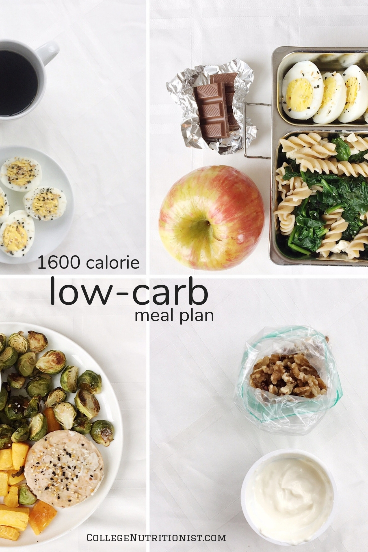 College diet meal plan, low carb high fat, high protein