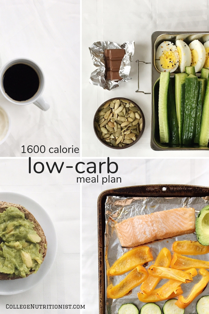 low carb high fat meal plan with guacamole and avocado