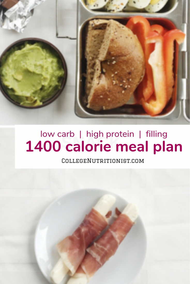 1400 calorie meal plan, high protein high fat, weekly meal plan