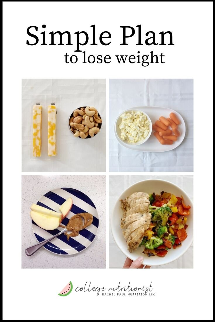 Simple Meal Plan To Lose Weight The College Nutritionist