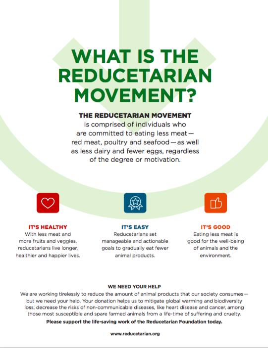 What is The Reducetarian Movement?.png