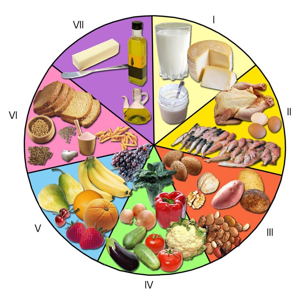 Bestimme Nahrungsmittel können die Ursache für die Hyperhidrose sein