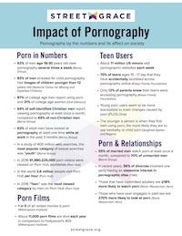Pornography Statistics_Online Resources.jpg