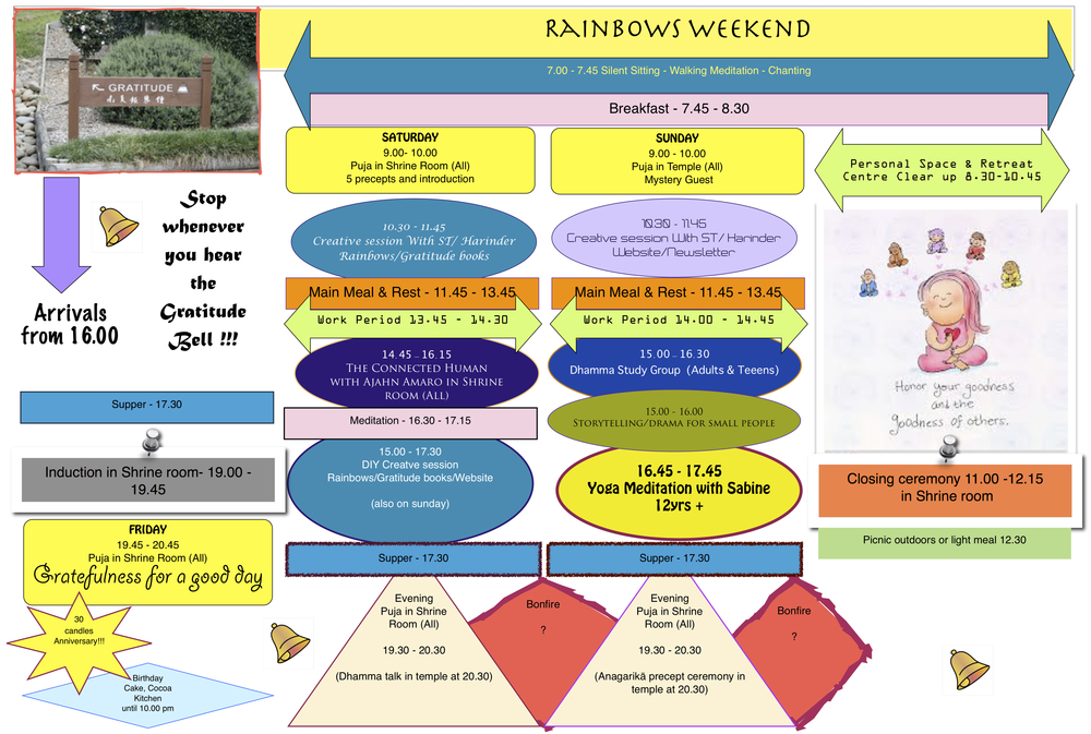 Timetable for the 2014 Rainbows weekend.