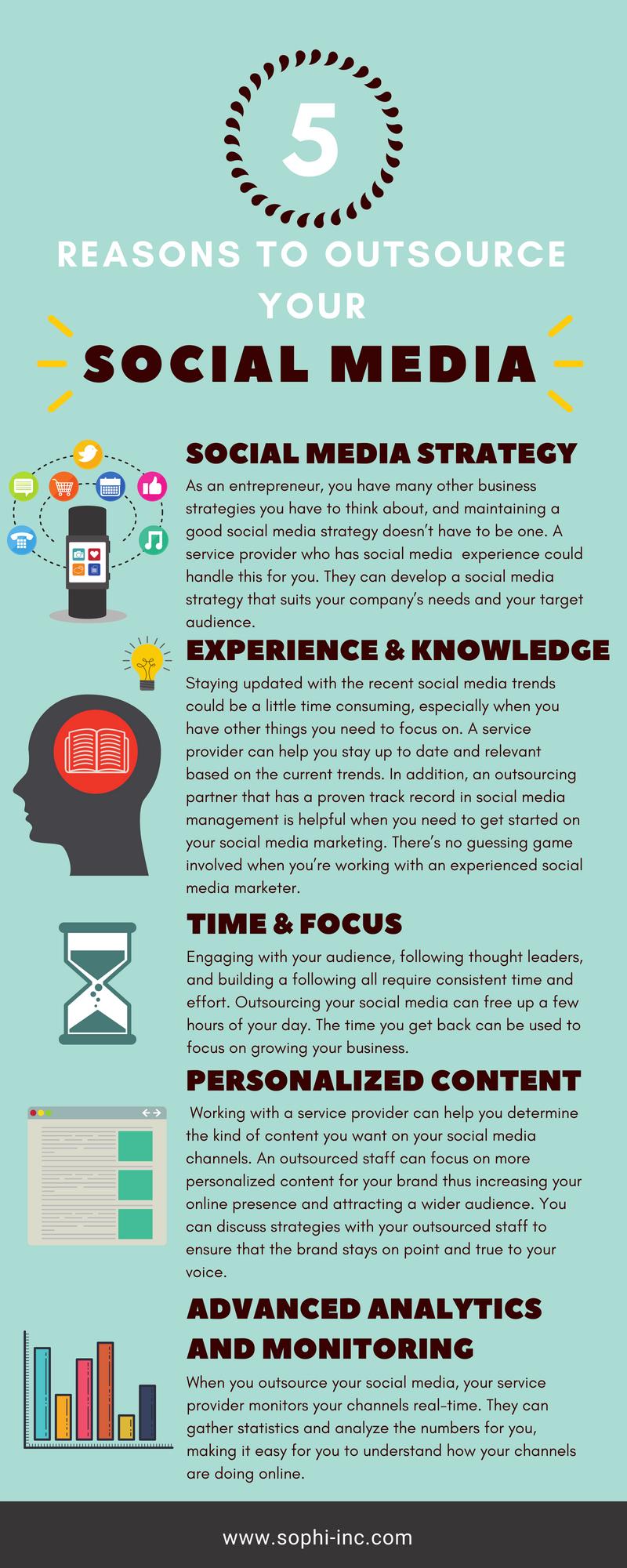 Blog infographic.jpg