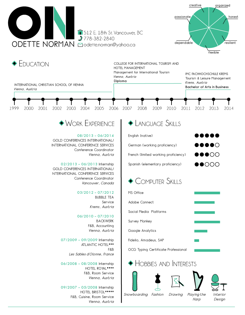 blank canvas design co. resume design