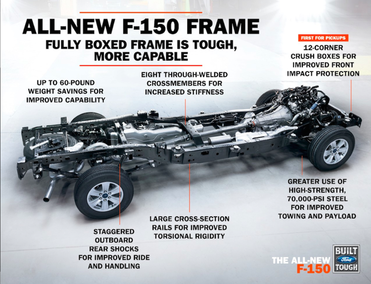 Thinking outside the box exploring overland heres chevy promoting the new boxed frame on its 34 ton pickup sciox Images