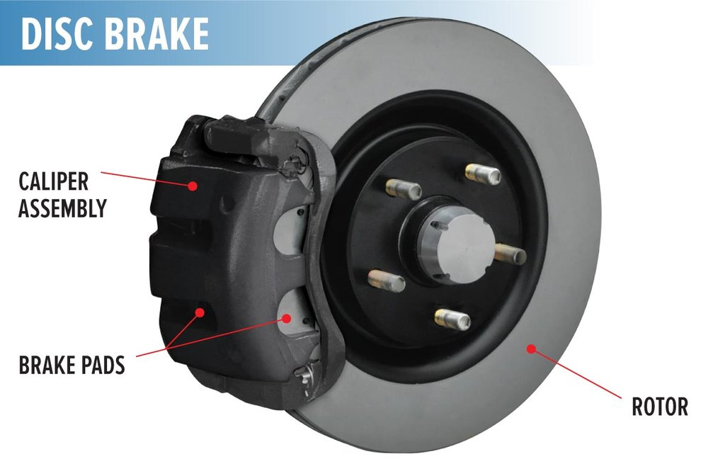 disc-brake-overview.jpg