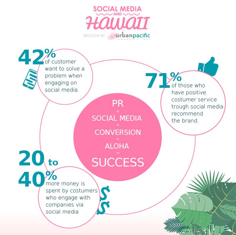 Social Media infographics-03.jpg