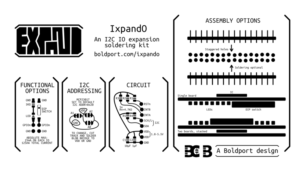 Infographic.  PDF