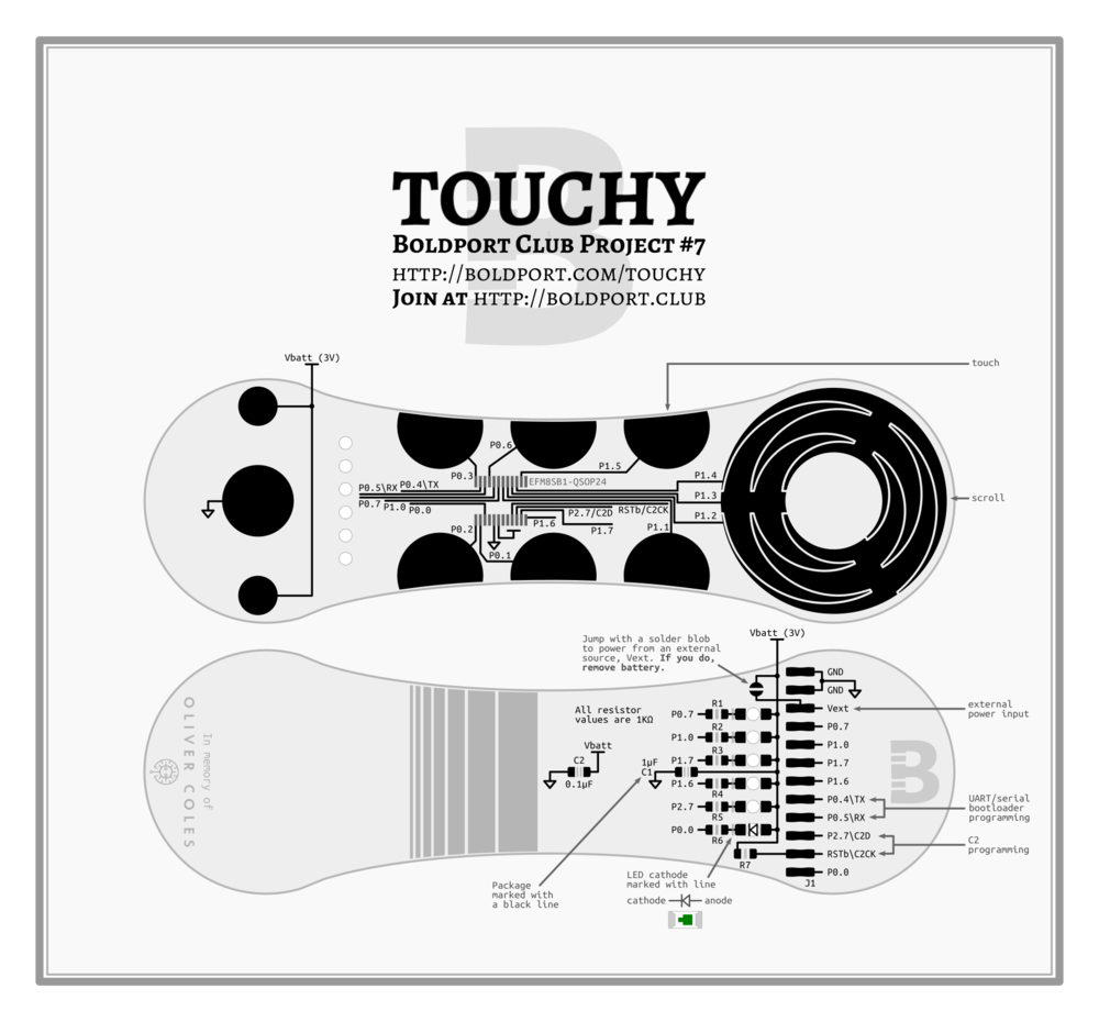 touchy-infographic.png