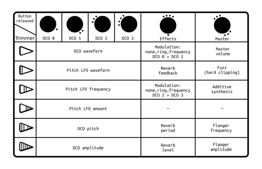 """Control Guide - """"Button Released""""    PDF"""