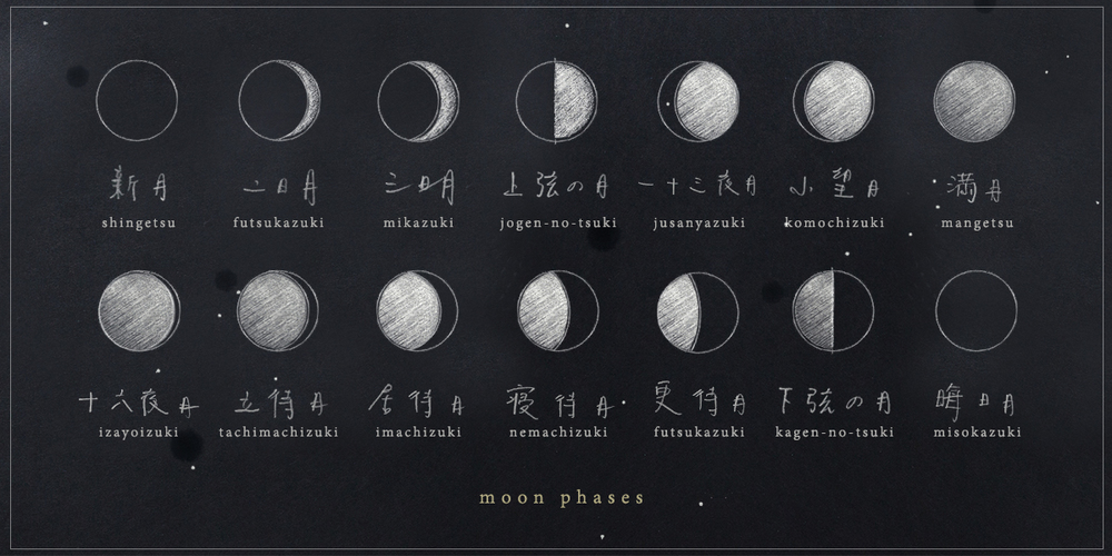 Invisible tides the meaning of moon phases rikumo journal invisible tides the meaning of moon phases sciox Image collections