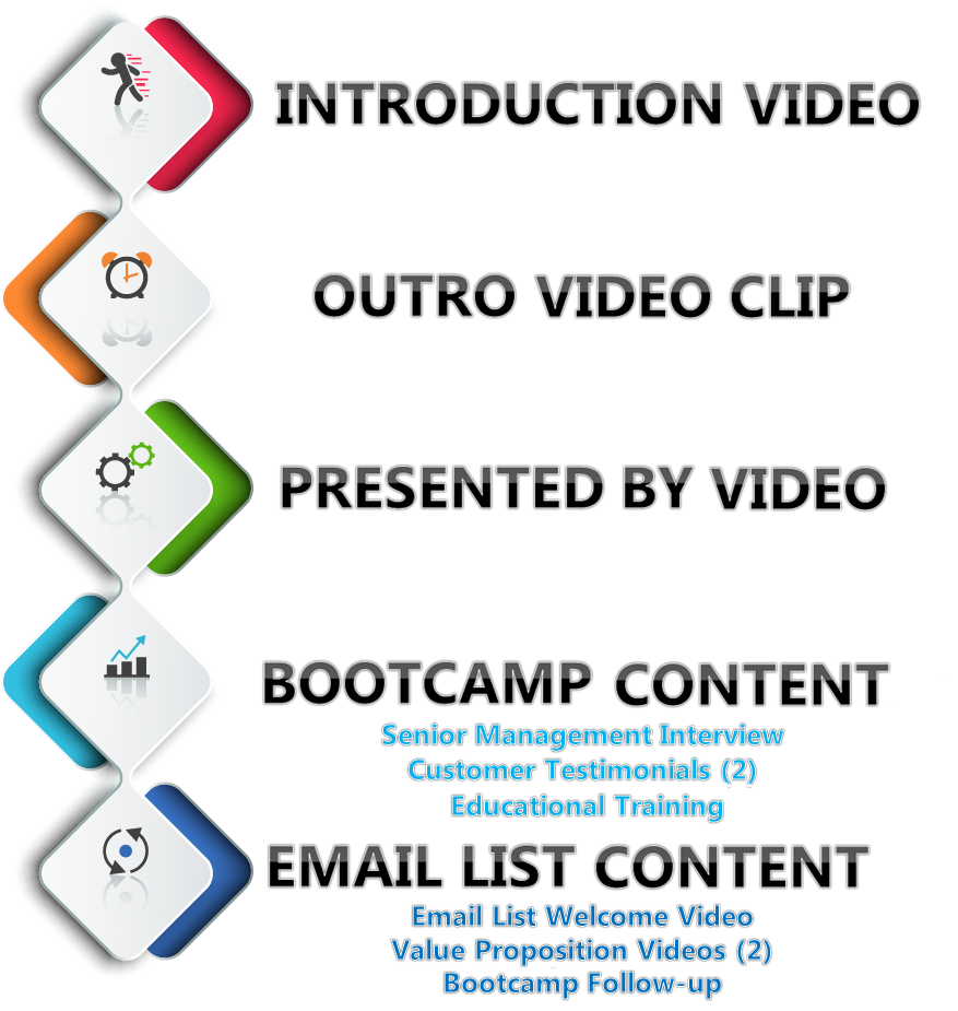 7 Modern Infographic Options Banner2.png