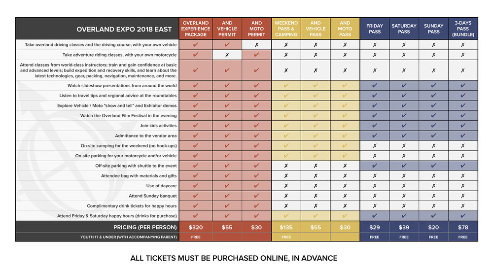 Attendee Comparison 2018 EAST Pricing.jpg