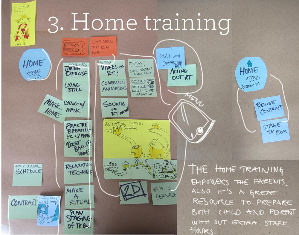 3.home training.jpg