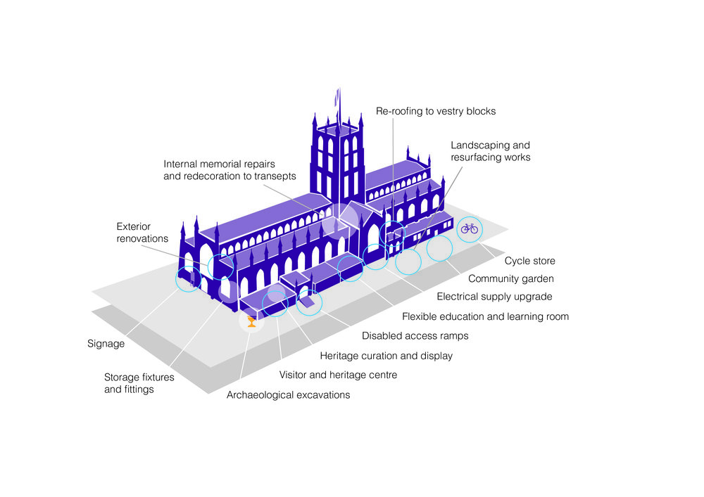 LEE19_0043 Hull Minster Infographic_V2-01.jpg