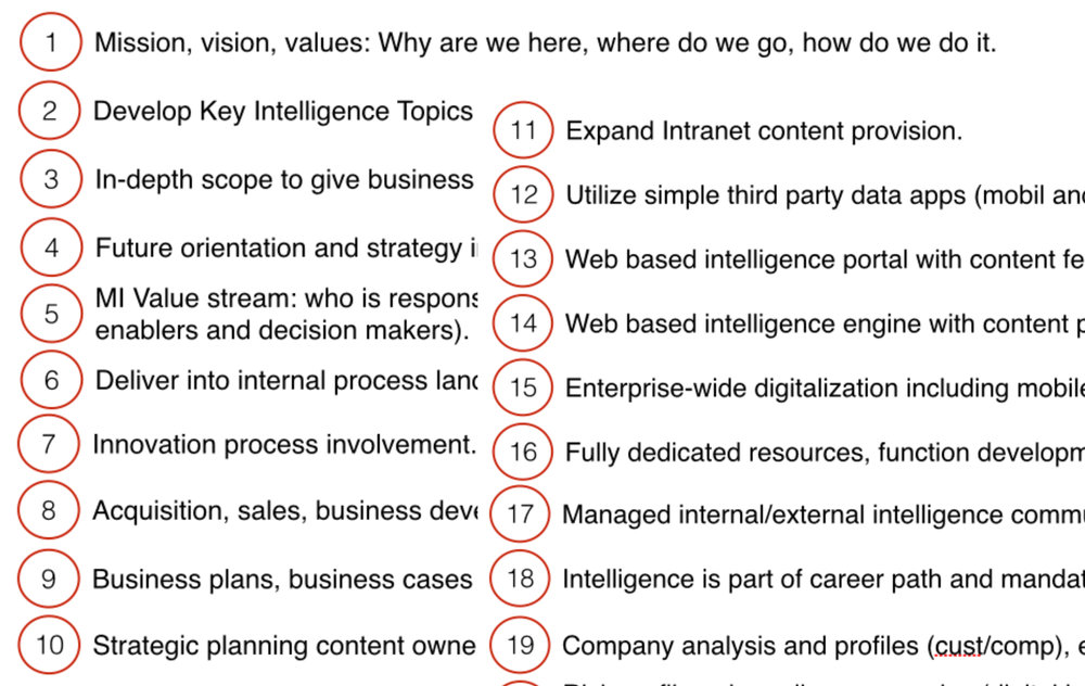 Market & Competitive Intelligence List Of Improvement Options