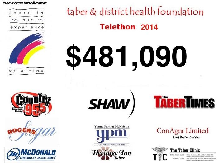 2014 Telethon Results