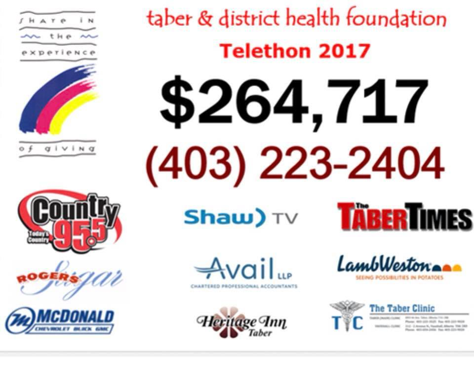 telethon amount.jpg
