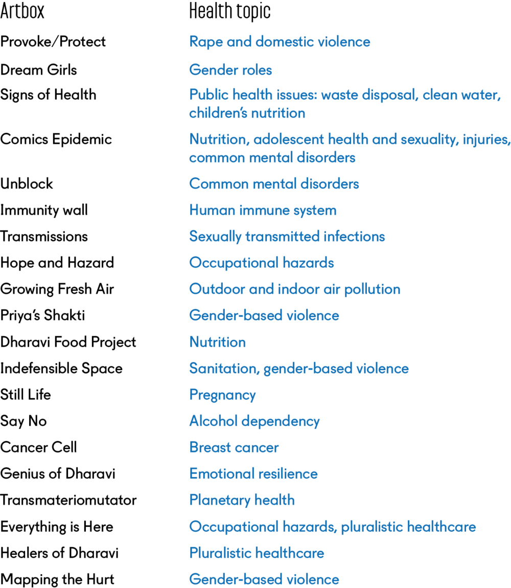 Health topics. Click to enlarge