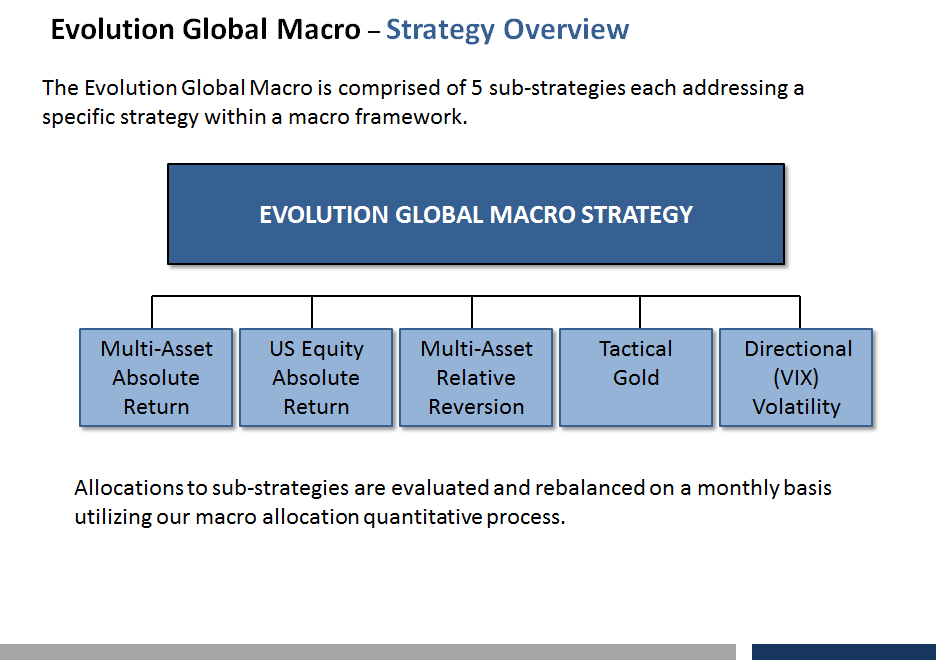 Investment Process Strategy Overview.png