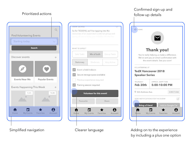 Changes made to the second set of wireframes proved successful in user testing.