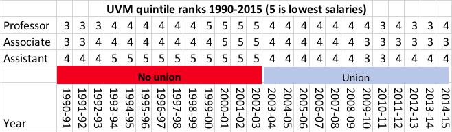 quintiles1990-2015.png