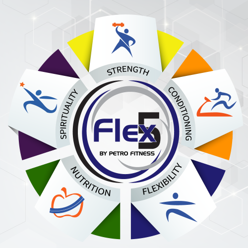 flex5-training-method-charlotte.png