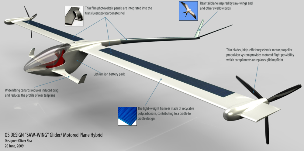 Saw-Wing Powered Glider