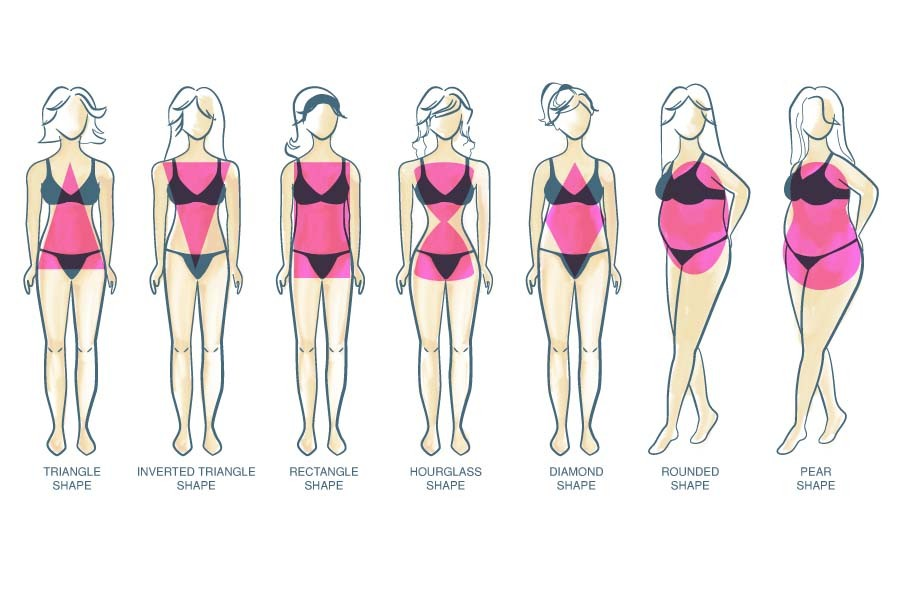 bodyshapes.jpg