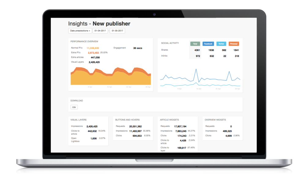 Kalooga's Performance Dashboard for Publishers