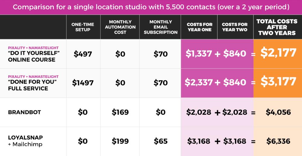 comparison-table-1500.png
