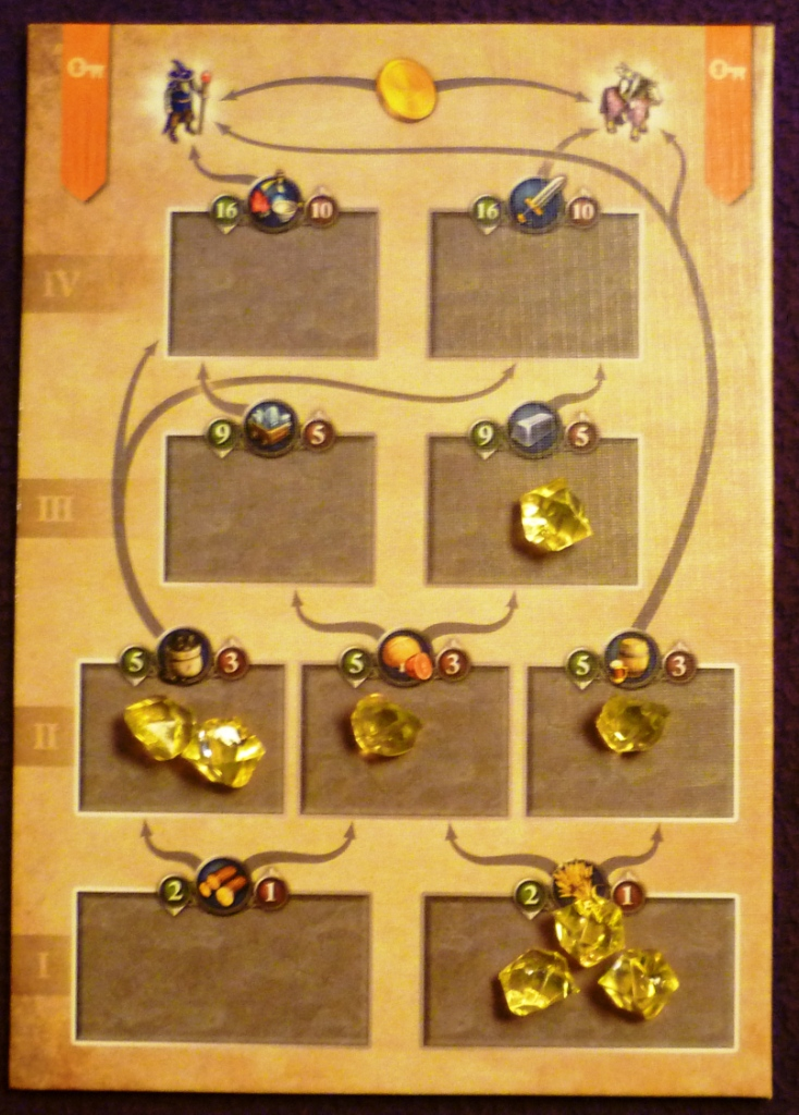 Players Resource Board
