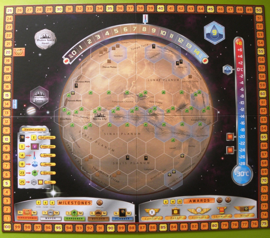 The gameboard showing the planet, gauges, score track, awards and milestones