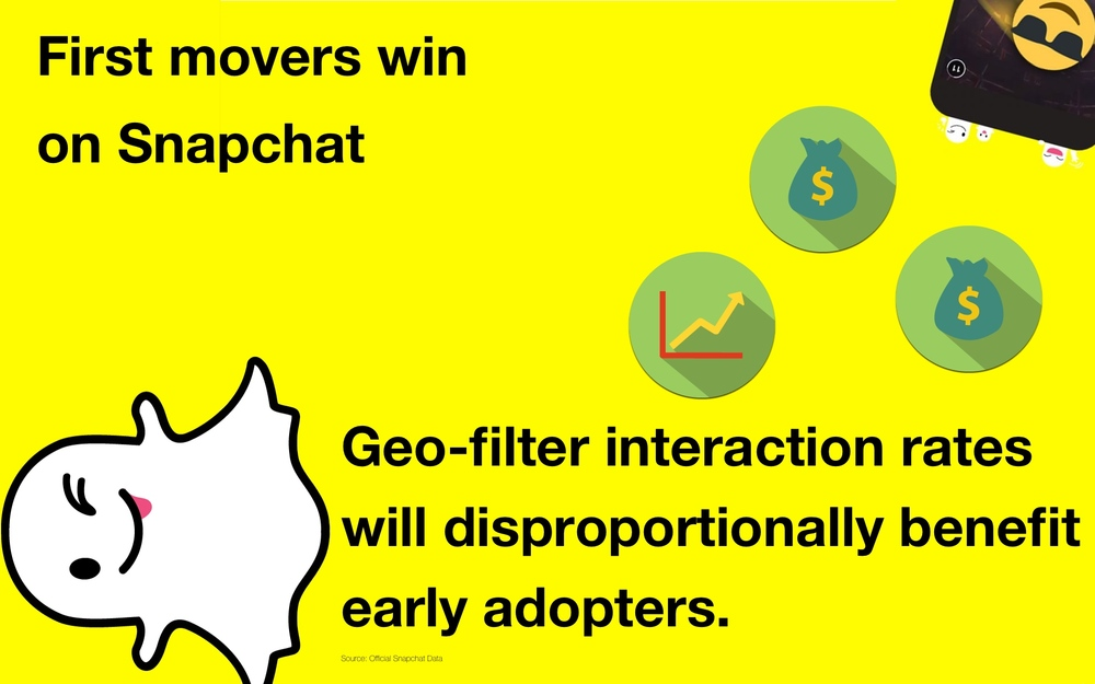 Snapchat First Mover Benefit.jpg