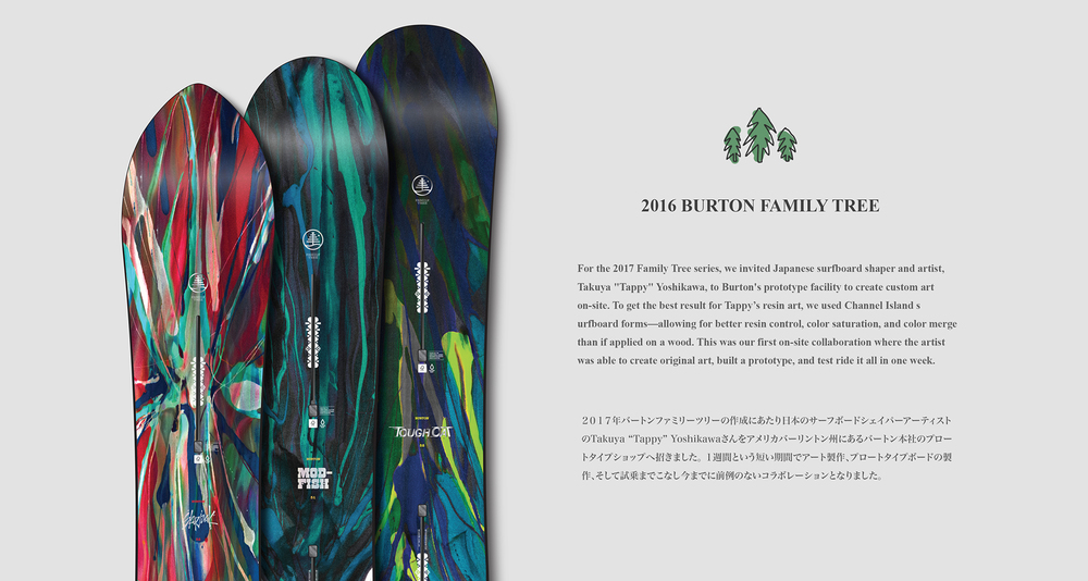 2016 BURTON FAMILY TREE GRAPHIC