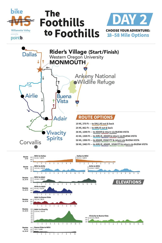 MS Bike Ride.jpg